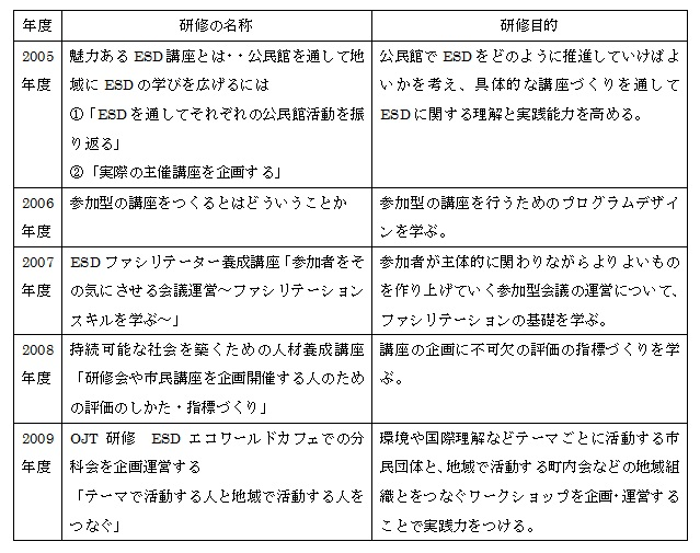 okayama_table