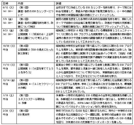 2012_inagi_timetable