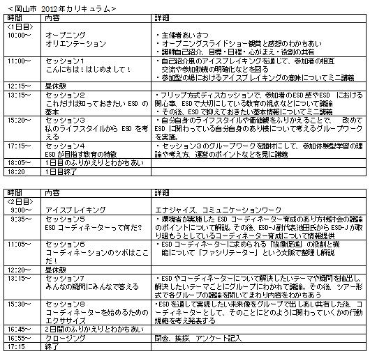 2012okayama_TimeTable